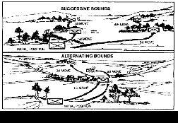 u s army tactics field manual